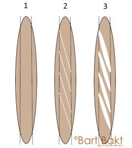 Insnijden stokbrood